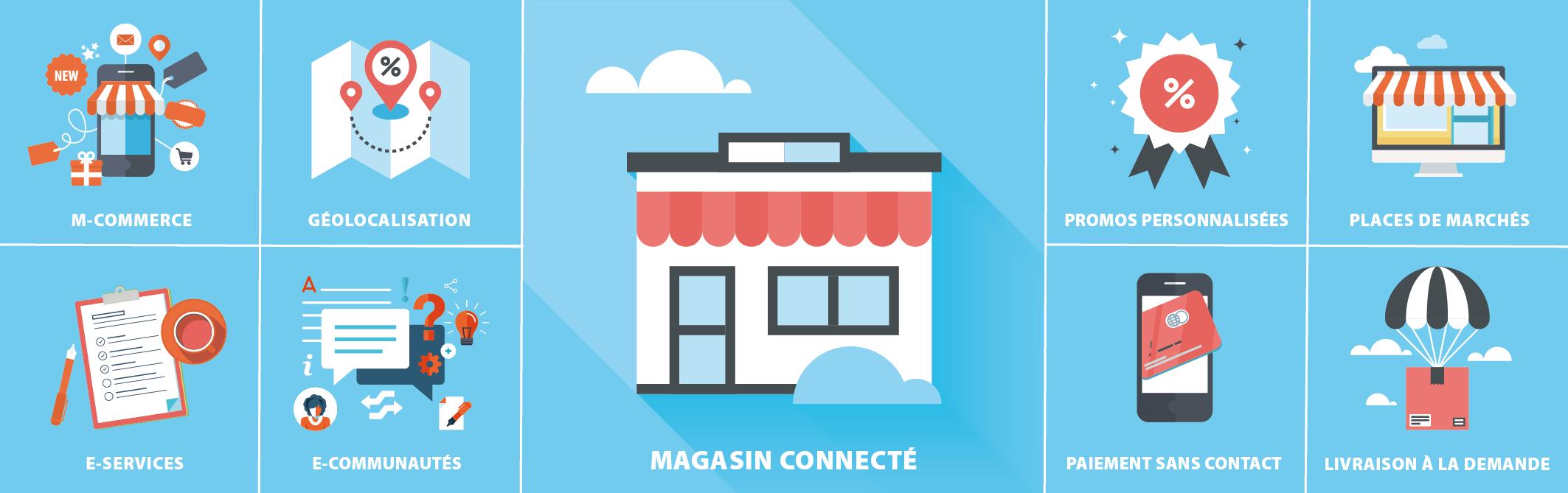 be17e31fb14 E-commerce et magasin connecté Le commerce bio à l heure du digital -  Biolinéaires